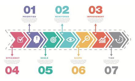 LPO・EFO改善コンサルティング - ユーザー行動シナリオ設計