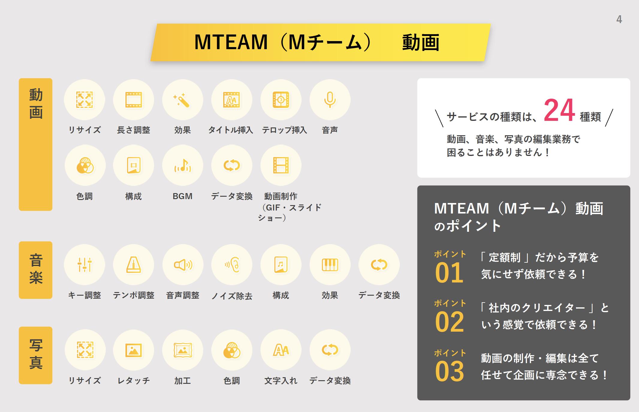 MTEAMmovie-service