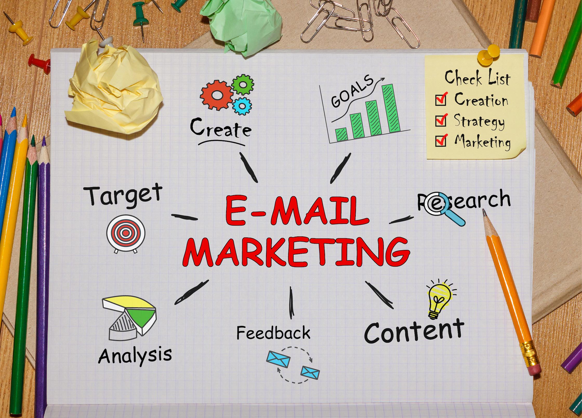 メールマーケティングと書かれたノート